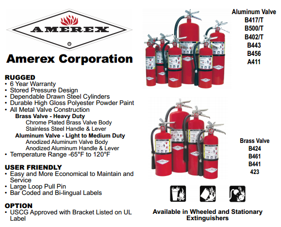 ABC Multipurpose Fire Extinguishers in Dallas, Texas