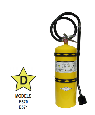 Class D Fire Extinguishers for Metal Fires in Lewisville, Texas