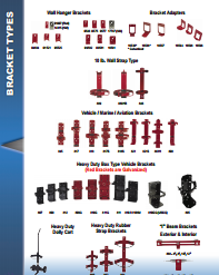Fire Extinguisher Brackets in Dallas, Texas