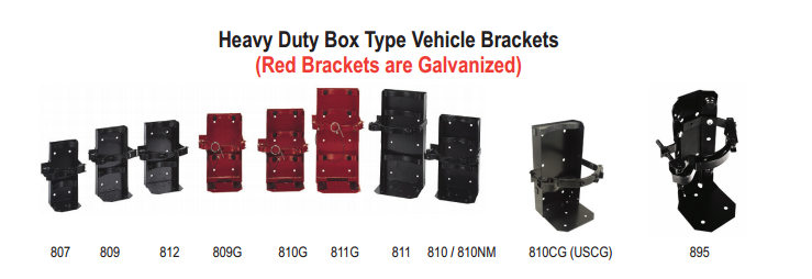 Heavy Duty Fire Extinguisher Brackets in National City, California | Amerex