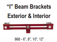 Fire Extinguisher I Beam Brackets in National City, California