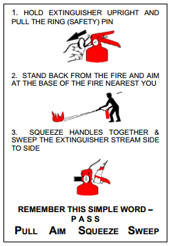 How to Use a Fire Extinguisher | PASS | Pull Aim Squeeze Sweep